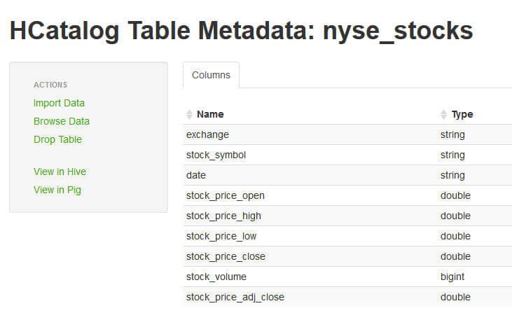 Polybase In Sql Server 2016 Ctp2 10