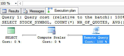 Polybase In Sql Server 2016 Ctp2 15
