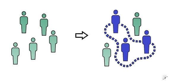data mining esempio clustering